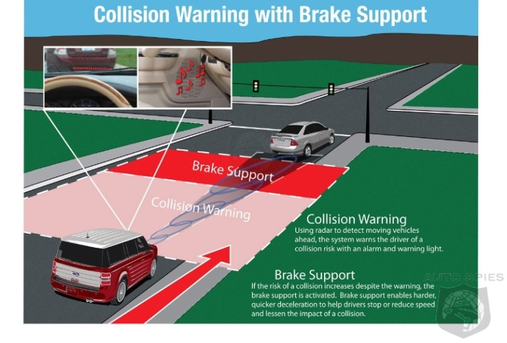 Ford Collision Warning Brake System (1)